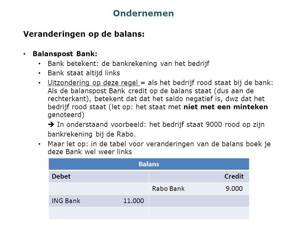 Ondernemen Veranderingen op de balans: Balanspost Bank: Bank betekent: de bankrekening van het bedrijf Bank staat altijd links Uitzondering op deze regel = als het bedrijf rood staat bij de bank: Als de balanspost Bank credit op de balans staat (dus aan de rechterkant), betekent dat dat het saldo negatief is, dwz dat het bedrijf rood staat (let op: het staat met niet met een minteken genoteerd)  In onderstaand voorbeeld: het bedrijf staat 9000 rood op zijn bankrekening bij de Rabo.