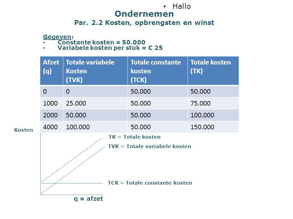 Ondernemen Par. 2.2 Kosten, opbrengsten en winst Hallo Kosten TK = Totale kosten TVK = Totale variabele kosten TCK = Totale constante kosten q = afzet