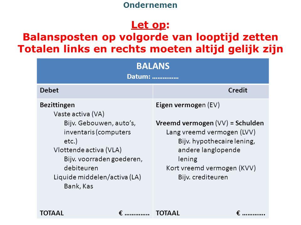 Ondernemen Let op: Balansposten op volgorde van looptijd zetten Totalen links en rechts moeten altijd gelijk zijn BALANS Datum: …………… Debet Credit Bez
