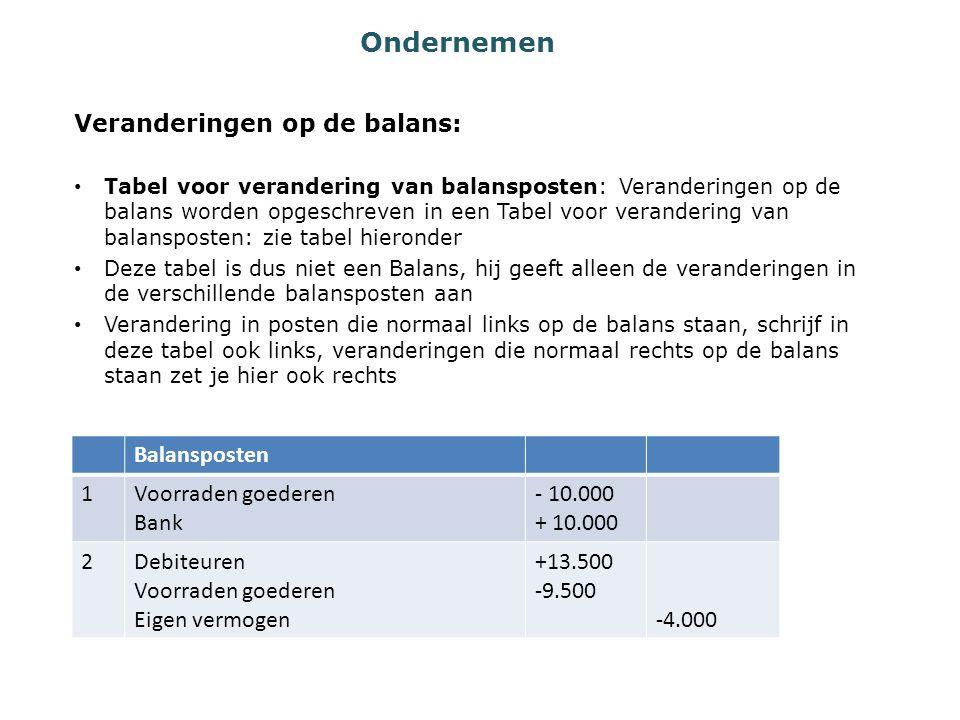 Ondernemen Veranderingen op de balans: Tabel voor verandering van balansposten: Veranderingen op de balans worden opgeschreven in een Tabel voor veran