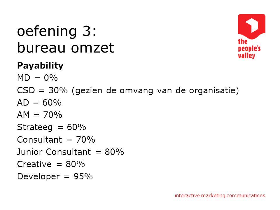 oefening 3: bureau omzet Payability MD = 0% CSD = 30% (gezien de omvang van de organisatie) AD = 60% AM = 70% Strateeg = 60% Consultant = 70% Junior C