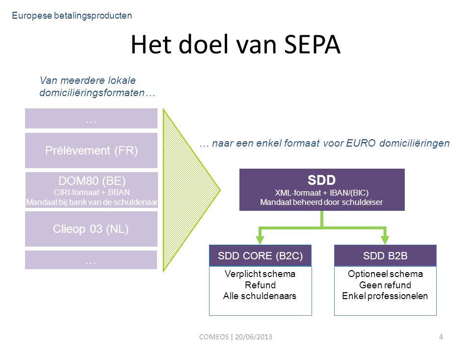 COMEOS | 20/06/20134 SDD B2B SDD CORE (B2C) SDD XML-formaat + IBAN/(BIC) Mandaat beheerd door schuldeiser Verplicht schema Refund Alle schuldenaars Optioneel schema Geen refund Enkel professionelen Van meerdere lokale domiciliëringsformaten… … naar een enkel formaat voor EURO domiciliëringen … DOM80 (BE) CIRI-formaat + BBAN Mandaat bij bank van de schuldenaar … Clieop 03 (NL) Prélèvement (FR) Het doel van SEPA Europese betalingsproducten
