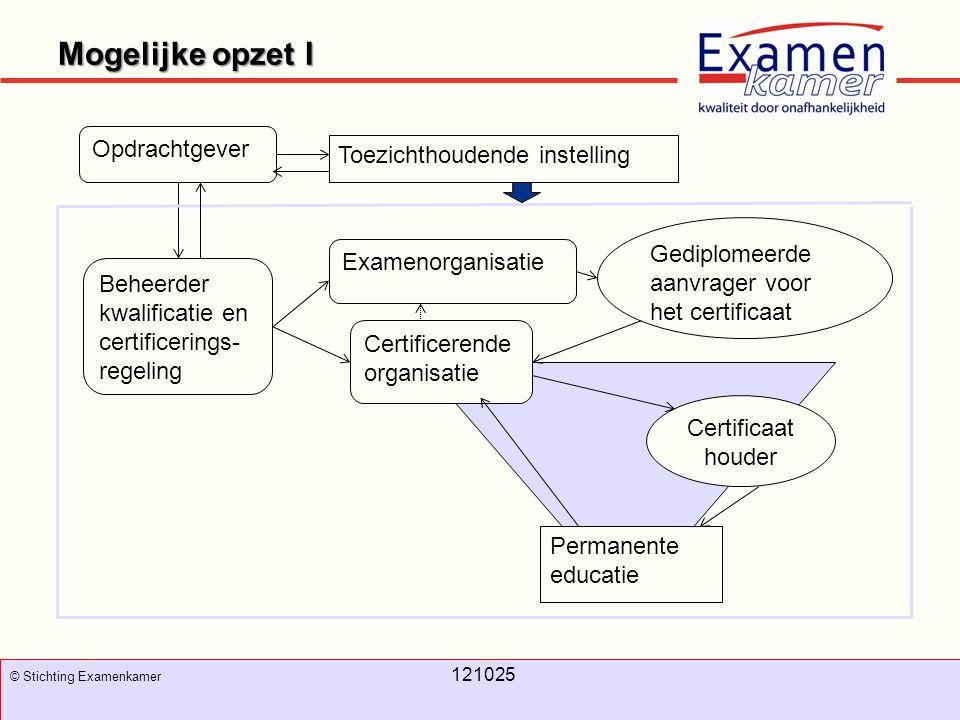 November 2008 100326 - evc9 9 Mogelijke opzet I 9 © Stichting Examenkamer 121025 Opdrachtgever Beheerder kwalificatie en certificerings- regeling Cert