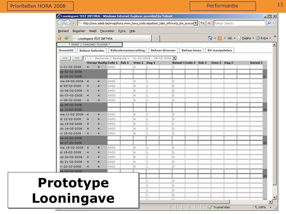 13 Prototype Looningave Prioriteiten HORA 2008 Performantie