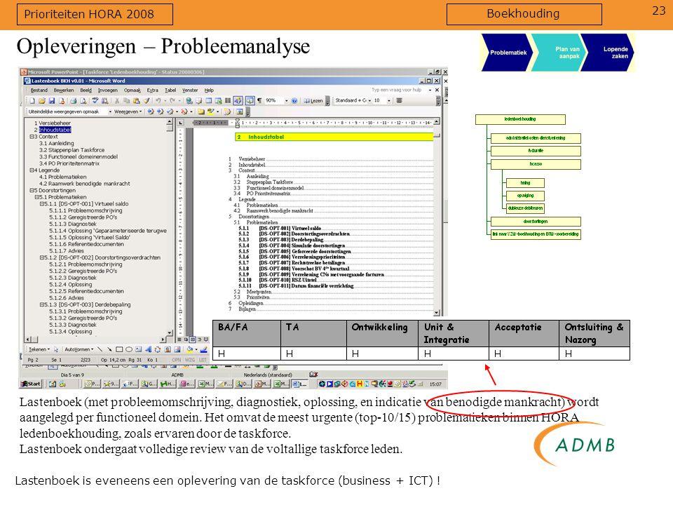 23 Lastenboek is eveneens een oplevering van de taskforce (business + ICT) ! Opleveringen – Probleemanalyse Lastenboek (met probleemomschrijving, diag