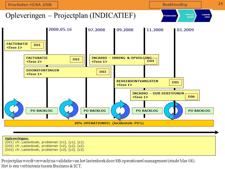 24 FACTURATIE Projectplan wordt verwacht na validatie van het lastenboek door SB operationeel management (einde Mar 08).