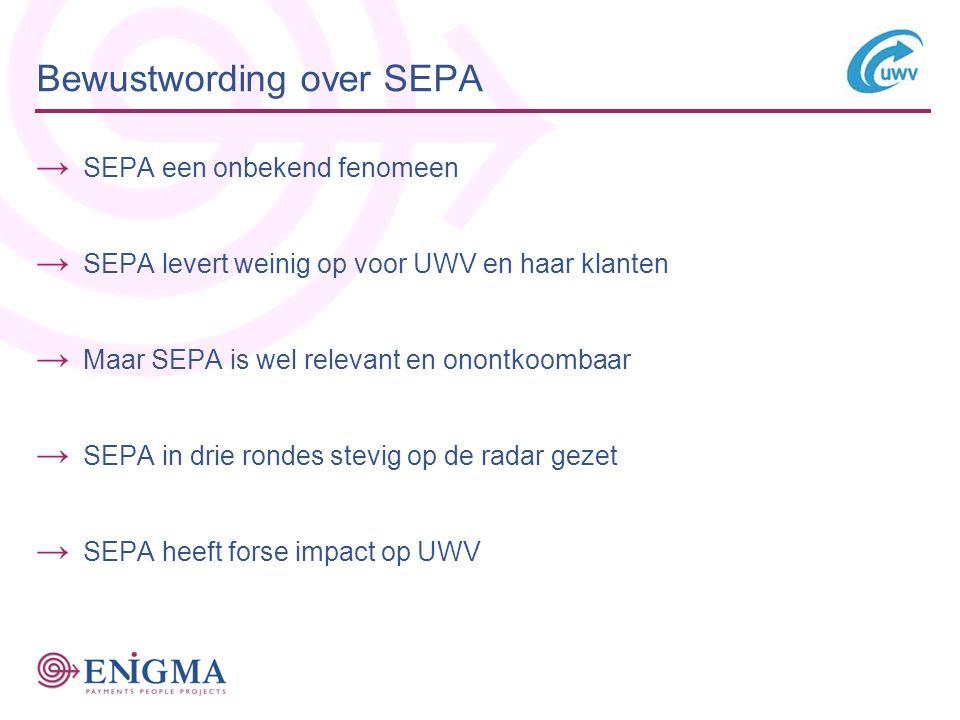 Bewustwording over SEPA → SEPA een onbekend fenomeen → SEPA levert weinig op voor UWV en haar klanten → Maar SEPA is wel relevant en onontkoombaar → SEPA in drie rondes stevig op de radar gezet → SEPA heeft forse impact op UWV