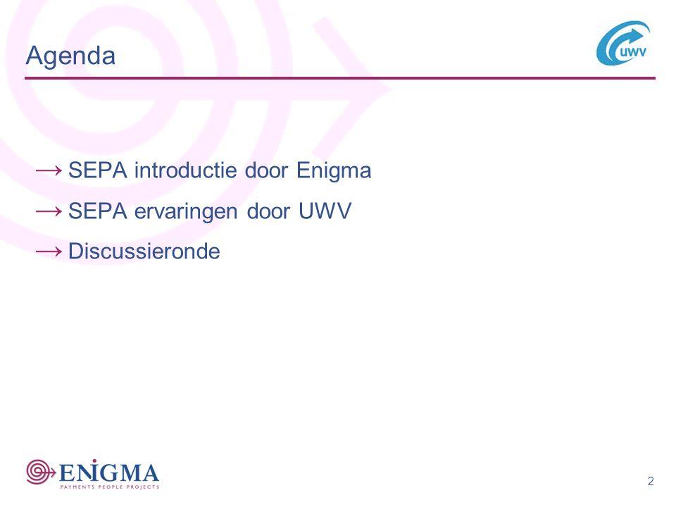 Agenda → SEPA introductie door Enigma → SEPA ervaringen door UWV → Discussieronde 2