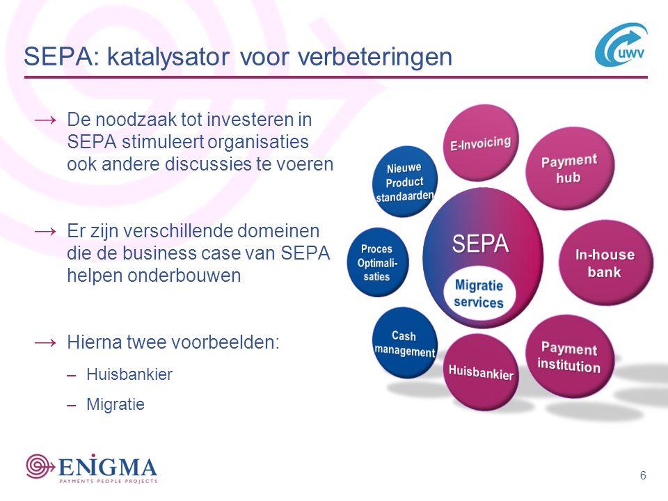 SEPA: katalysator voor verbeteringen → De noodzaak tot investeren in SEPA stimuleert organisaties ook andere discussies te voeren → Er zijn verschillende domeinen die de business case van SEPA helpen onderbouwen → Hierna twee voorbeelden: –Huisbankier –Migratie 6