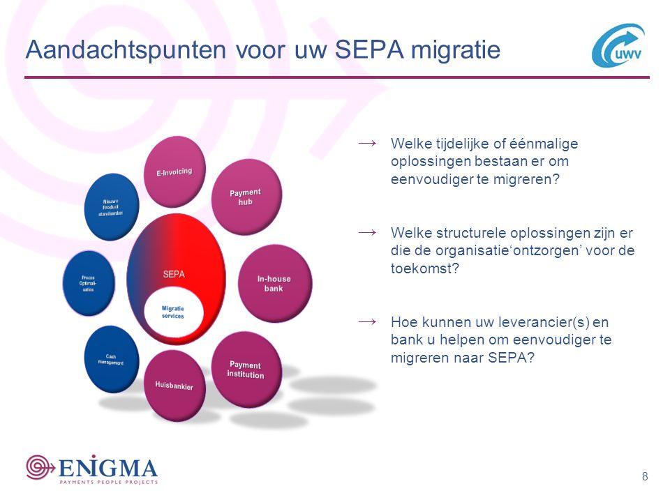 Aandachtspunten voor uw SEPA migratie → Welke tijdelijke of éénmalige oplossingen bestaan er om eenvoudiger te migreren.