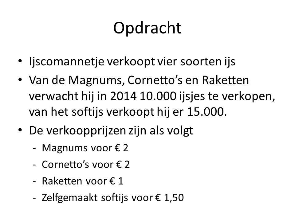 Opdracht Ijscomannetje verkoopt vier soorten ijs Van de Magnums, Cornetto's en Raketten verwacht hij in 2014 10.000 ijsjes te verkopen, van het softij