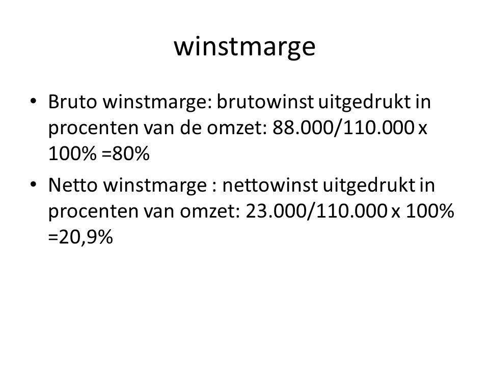 winstmarge Bruto winstmarge: brutowinst uitgedrukt in procenten van de omzet: 88.000/110.000 x 100% =80% Netto winstmarge : nettowinst uitgedrukt in p