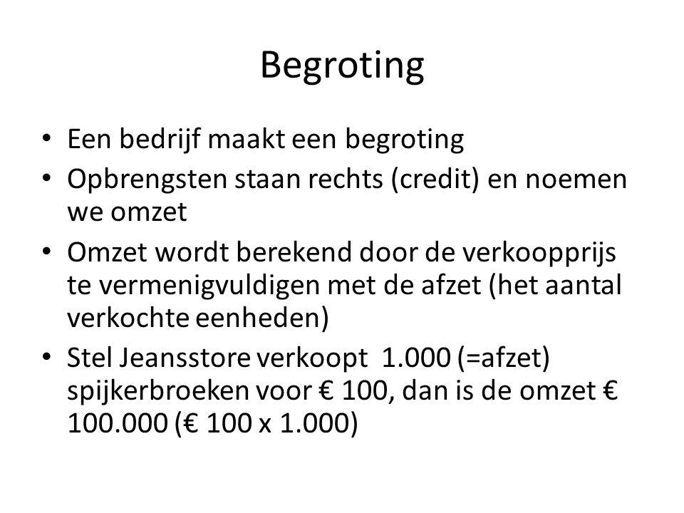 Begroting (2013) Verwachte kostenVerwachte inkomsten Omzet100.000