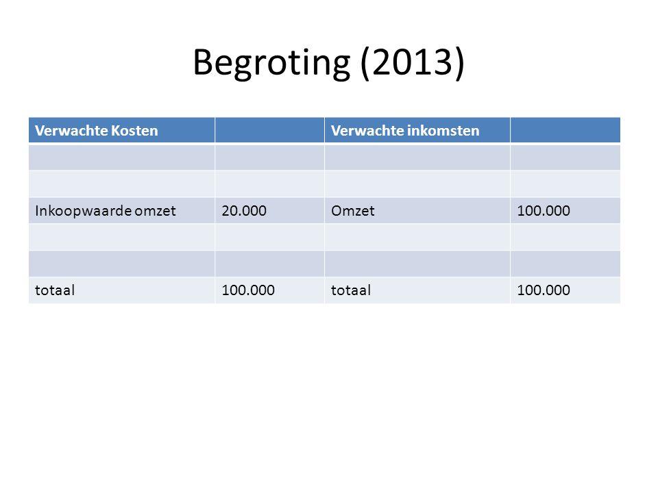 Begroting (2013) Verwachte KostenVerwachte inkomsten Inkoopwaarde omzet20.000Omzet100.000 totaal100.000totaal100.000