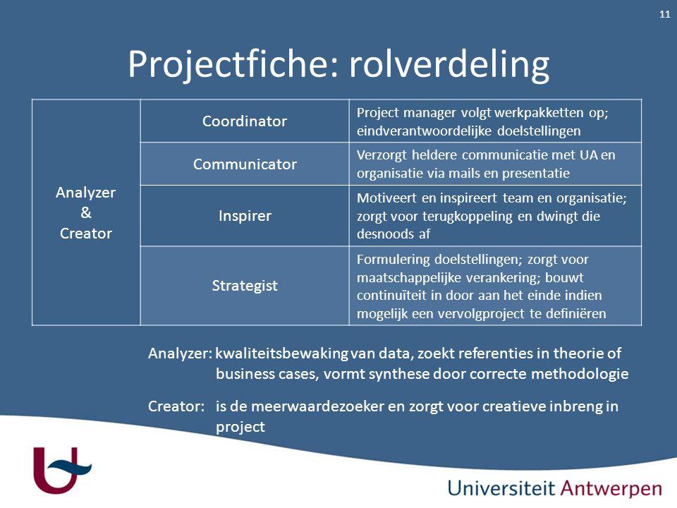 Projectfiche: rolverdeling Analyzer & Creator Coordinator Project manager volgt werkpakketten op; eindverantwoordelijke doelstellingen Communicator Ve