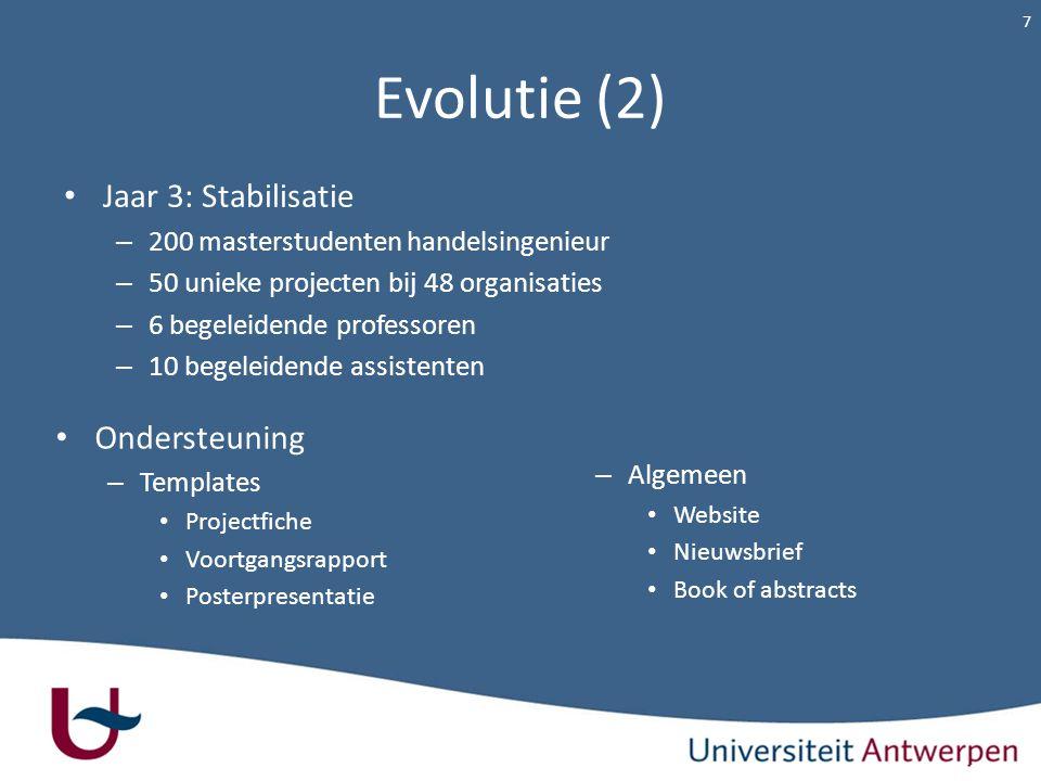 Evolutie (2) Jaar 3: Stabilisatie – 200 masterstudenten handelsingenieur – 50 unieke projecten bij 48 organisaties – 6 begeleidende professoren – 10 b