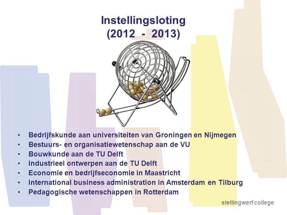 stellingwerf college Instellingsloting (2012 - 2013) Bedrijfskunde aan universiteiten van Groningen en Nijmegen Bestuurs- en organisatiewetenschap aan