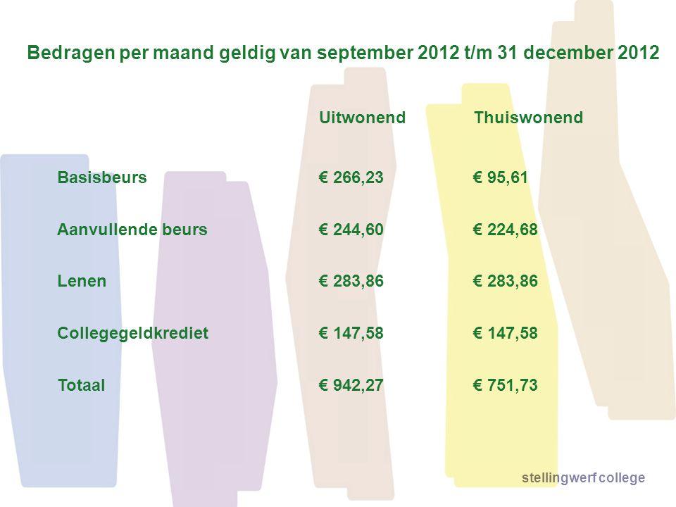 stellingwerf college Bedragen per maand geldig van september 2012 t/m 31 december 2012 UitwonendThuiswonend Basisbeurs€ 266,23€ 95,61 Aanvullende beur