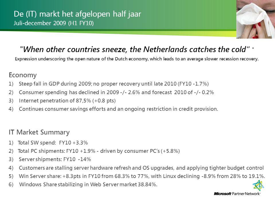 Microsoft NL het afgelopen half jaar Results: Microsoft Netherlands overall performance +6% YOY in H1.