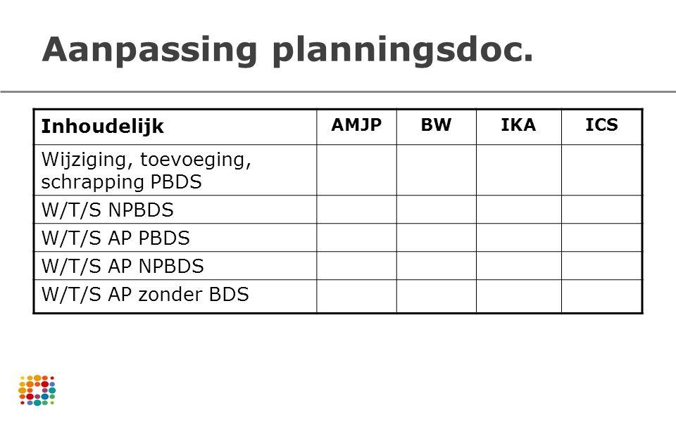 Aanpassing planningsdoc. Inhoudelijk AMJPBWIKAICS Wijziging, toevoeging, schrapping PBDS W/T/S NPBDS W/T/S AP PBDS W/T/S AP NPBDS W/T/S AP zonder BDS