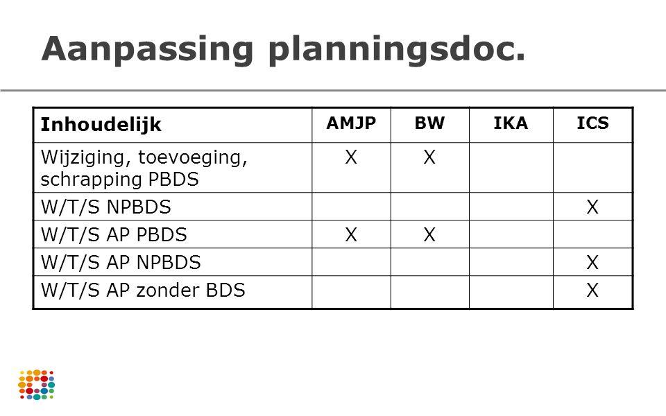 Aanpassing planningsdoc. Inhoudelijk AMJPBWIKAICS Wijziging, toevoeging, schrapping PBDS XX W/T/S NPBDSX W/T/S AP PBDSXX W/T/S AP NPBDSX W/T/S AP zond