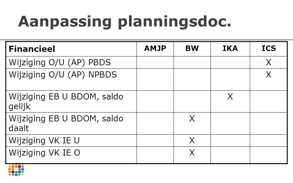Aanpassing planningsdoc. Financieel AMJPBWIKAICS Wijziging O/U (AP) PBDSX Wijziging O/U (AP) NPBDSX Wijziging EB U BDOM, saldo gelijk X Wijziging EB U