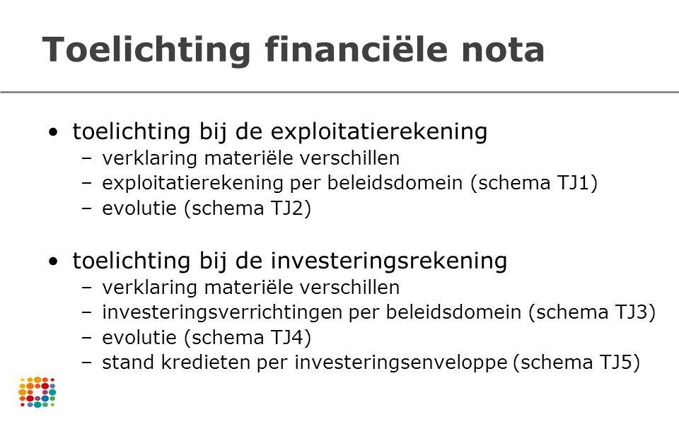 Toelichting financiële nota toelichting bij de exploitatierekening –verklaring materiële verschillen –exploitatierekening per beleidsdomein (schema TJ