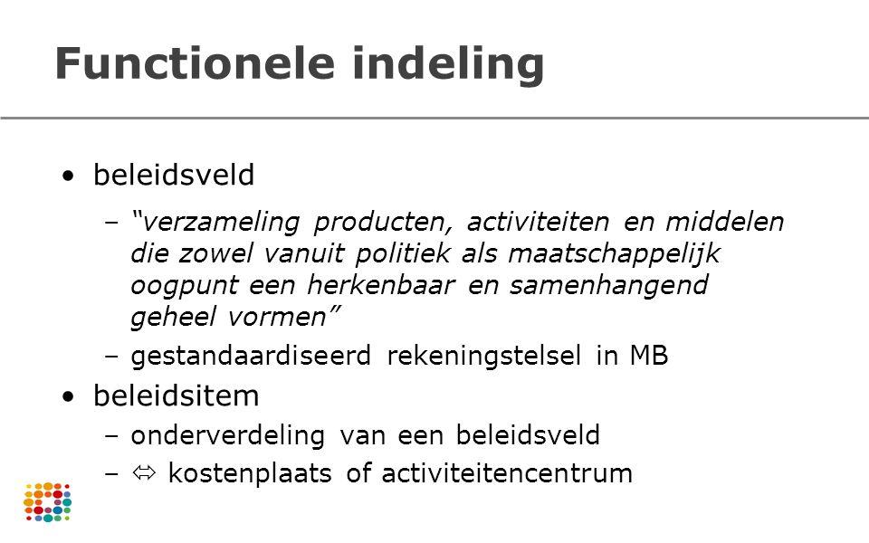 """Functionele indeling beleidsveld –""""verzameling producten, activiteiten en middelen die zowel vanuit politiek als maatschappelijk oogpunt een herkenbaa"""