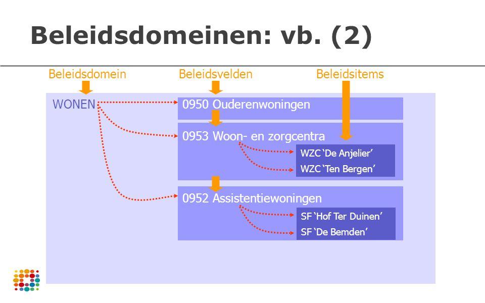 Beleidsdomeinen: vb. (2) 0950 Ouderenwoningen BeleidsdomeinBeleidsvelden WZC 'De Anjelier' WZC 'Ten Bergen' 0953 Woon- en zorgcentra Beleidsitems WONE