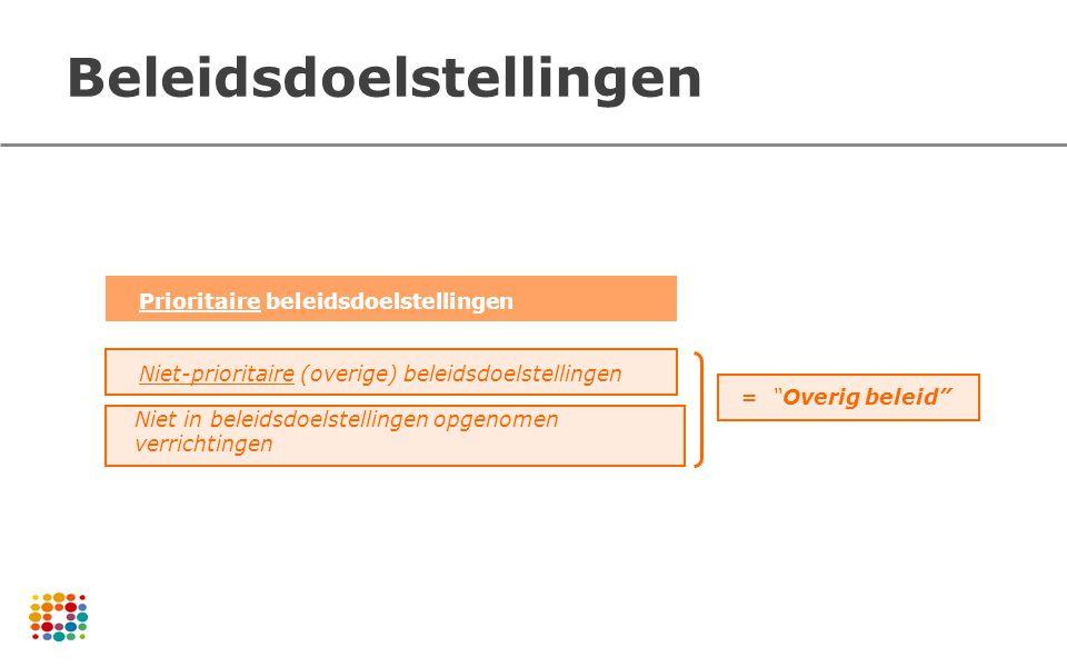 Beleidsdoelstellingen Prioritaire beleidsdoelstellingen Niet-prioritaire (overige) beleidsdoelstellingen Niet in beleidsdoelstellingen opgenomen verri