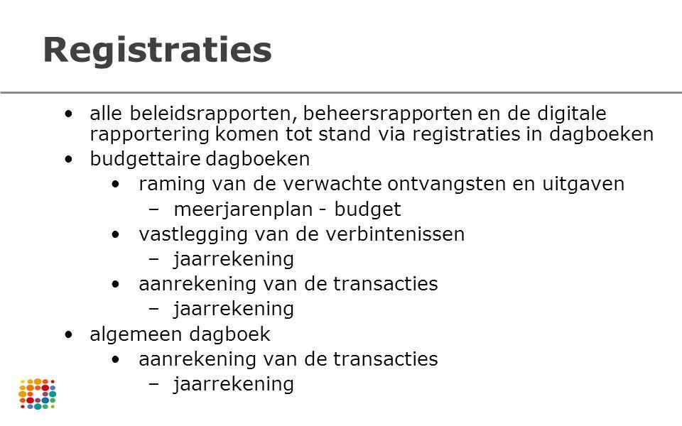 Registraties alle beleidsrapporten, beheersrapporten en de digitale rapportering komen tot stand via registraties in dagboeken budgettaire dagboeken r