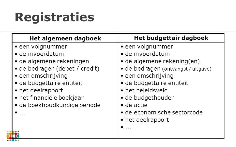 Registraties Het algemeen dagboek Het budgettair dagboek een volgnummer de invoerdatum de algemene rekeningen de bedragen (debet / credit) een omschri