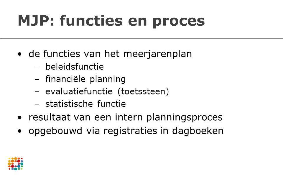 MJP: functies en proces de functies van het meerjarenplan –beleidsfunctie –financiële planning –evaluatiefunctie (toetssteen) –statistische functie re