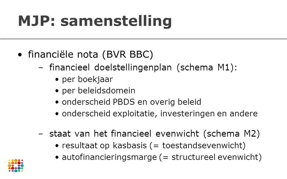 financiële nota (BVR BBC) –financieel doelstellingenplan (schema M1): per boekjaar per beleidsdomein onderscheid PBDS en overig beleid onderscheid exp