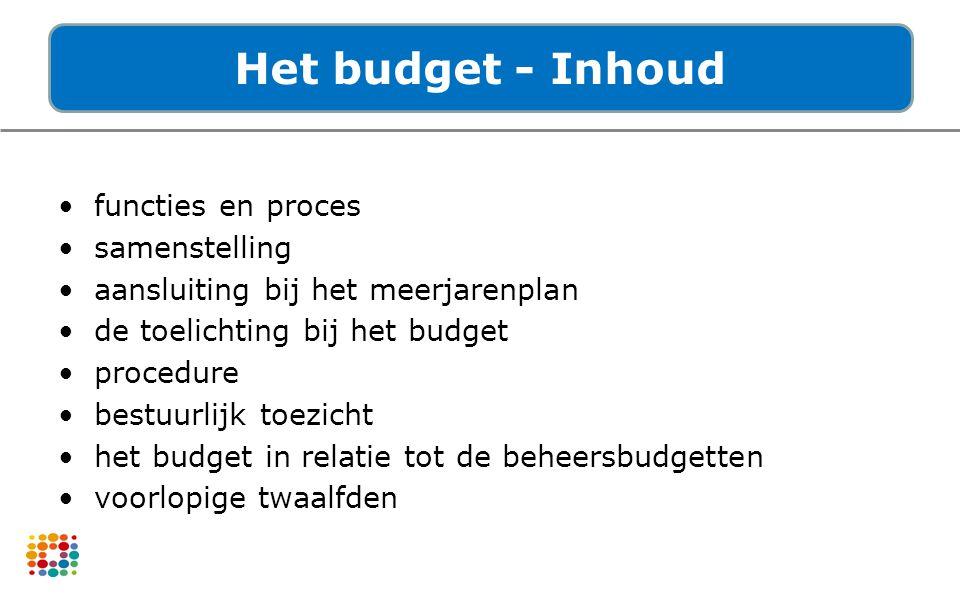 functies en proces samenstelling aansluiting bij het meerjarenplan de toelichting bij het budget procedure bestuurlijk toezicht het budget in relatie