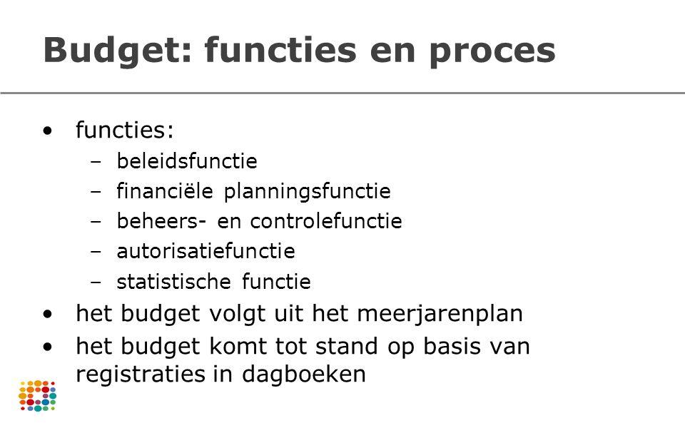 Budget: functies en proces functies: –beleidsfunctie –financiële planningsfunctie –beheers- en controlefunctie –autorisatiefunctie –statistische funct