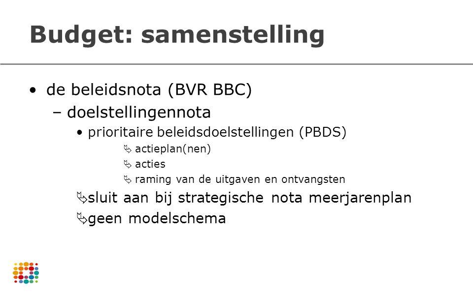 Budget: samenstelling de beleidsnota (BVR BBC) –doelstellingennota prioritaire beleidsdoelstellingen (PBDS)  actieplan(nen)  acties  raming van de