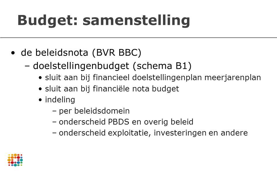 Budget: samenstelling de beleidsnota (BVR BBC) –doelstellingenbudget (schema B1) sluit aan bij financieel doelstellingenplan meerjarenplan sluit aan b