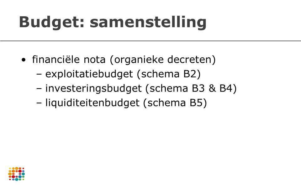 financiële nota (organieke decreten) –exploitatiebudget (schema B2) –investeringsbudget (schema B3 & B4) –liquiditeitenbudget (schema B5) Budget: same
