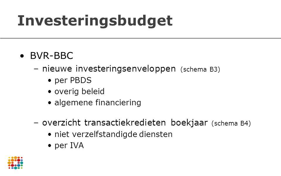Investeringsbudget BVR-BBC –nieuwe investeringsenveloppen (schema B3) per PBDS overig beleid algemene financiering –overzicht transactiekredieten boek