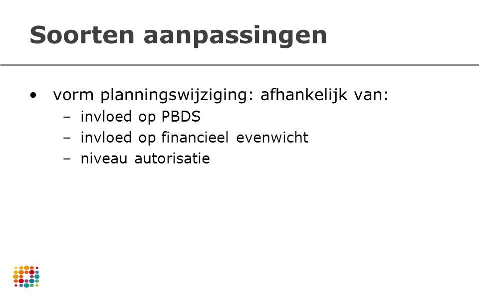 Soorten aanpassingen vorm planningswijziging: afhankelijk van: –invloed op PBDS –invloed op financieel evenwicht –niveau autorisatie