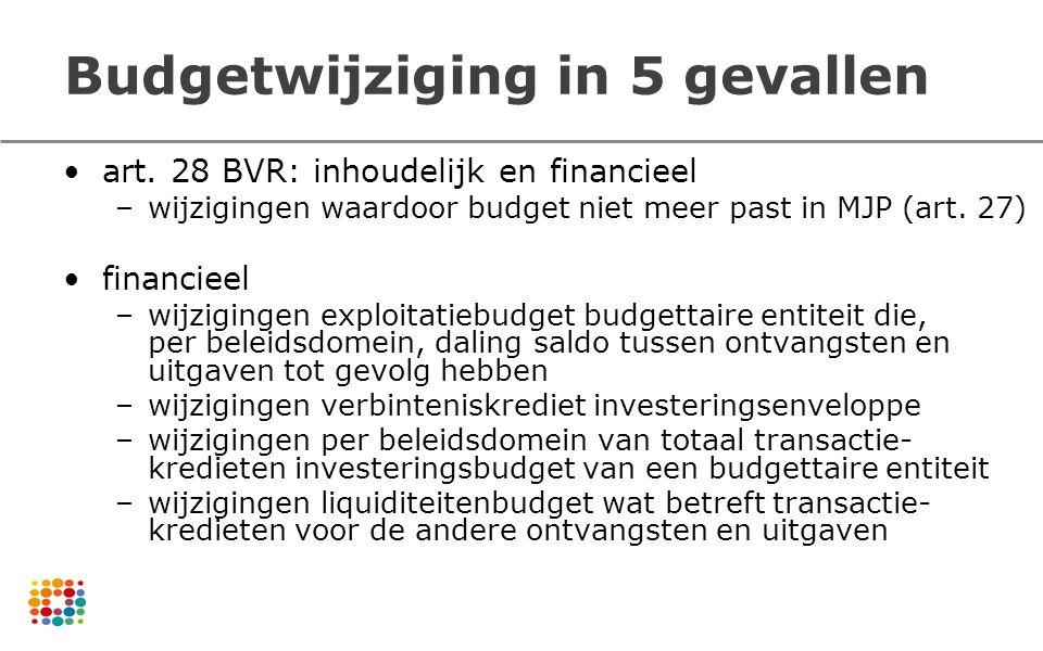 art. 28 BVR: inhoudelijk en financieel –wijzigingen waardoor budget niet meer past in MJP (art. 27) financieel –wijzigingen exploitatiebudget budgetta