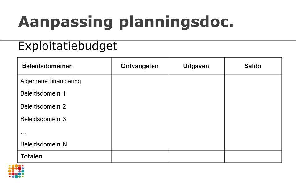 Aanpassing planningsdoc. BeleidsdomeinenOntvangstenUitgavenSaldo Algemene financiering Beleidsdomein 1 Beleidsdomein 2 Beleidsdomein 3 … Beleidsdomein