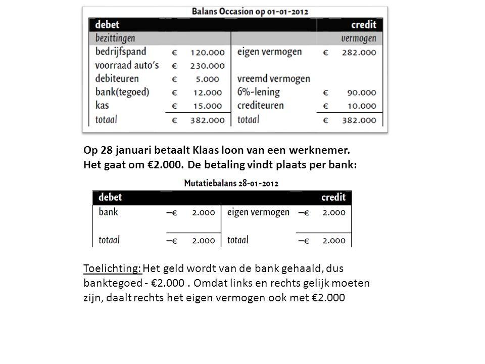 Op 28 januari betaalt Klaas loon van een werknemer. Het gaat om €2.000. De betaling vindt plaats per bank: Toelichting: Het geld wordt van de bank geh