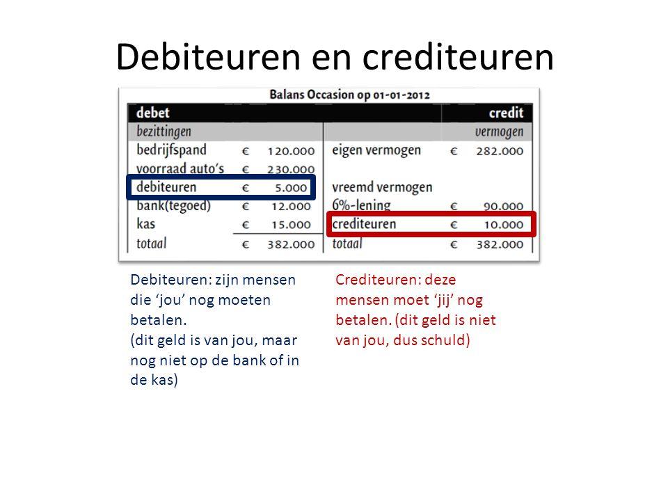Debiteuren en crediteuren Debiteuren: zijn mensen die 'jou' nog moeten betalen.