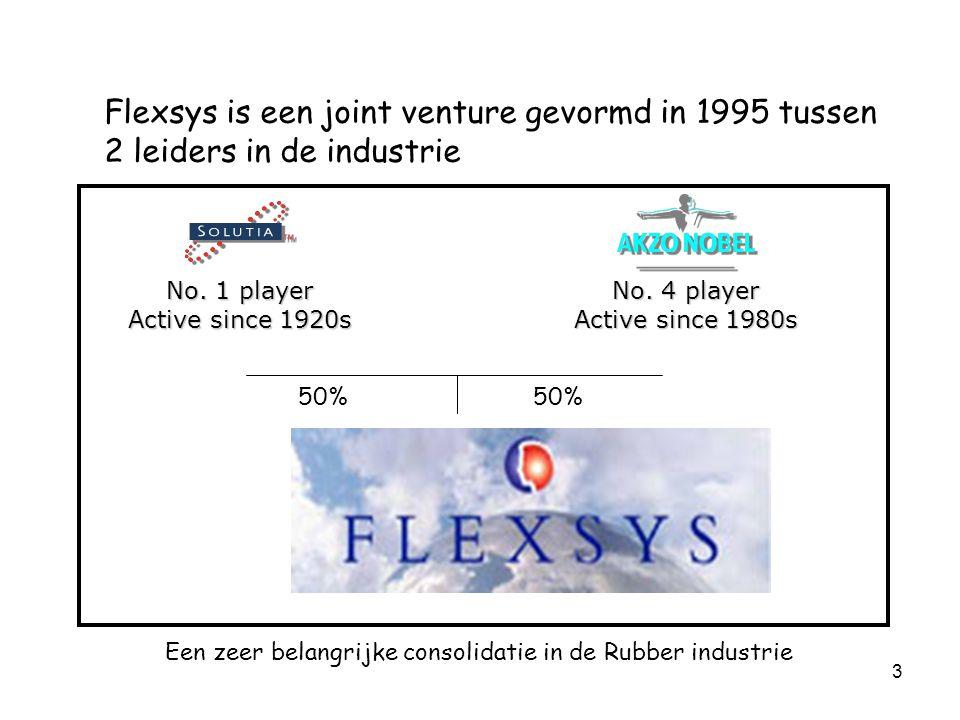 3 Flexsys is een joint venture gevormd in 1995 tussen 2 leiders in de industrie No. 1 player Active since 1920s No. 4 player Active since 1980s 50% Ee