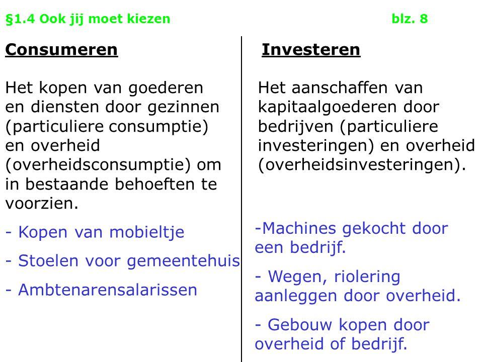 §1.4 Ook jij moet kiezenblz. 8 ConsumerenInvesteren Het kopen van goederen en diensten door gezinnen (particuliere consumptie) en overheid (overheidsc