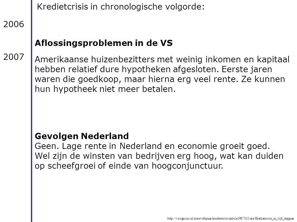 http://vorige.nrc.nl/nieuwsthema/kredietcrisis/article1987320.ece/Kredietcrisis_in_vijf_stappen Voorjaar 2007 Hypotheekcrisis begint echt Amerikaanse banken merken nu dat ze te weinig aflossingen krijgen.