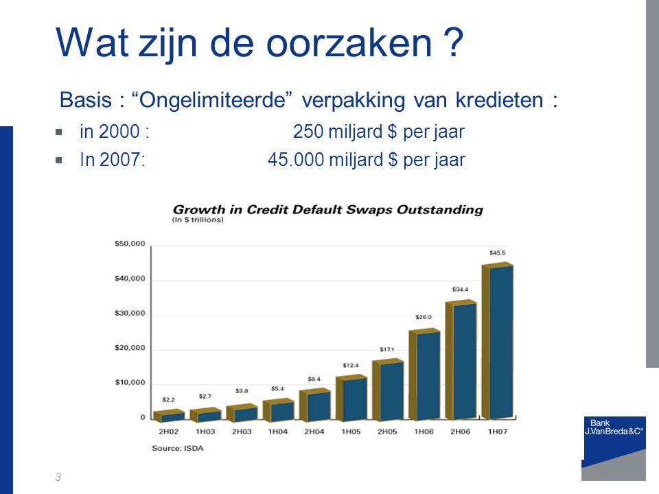 """3 Wat zijn de oorzaken ? Basis : """"Ongelimiteerde"""" verpakking van kredieten :  in 2000 : 250 miljard $ per jaar  In 2007:45.000 miljard $ per jaar"""
