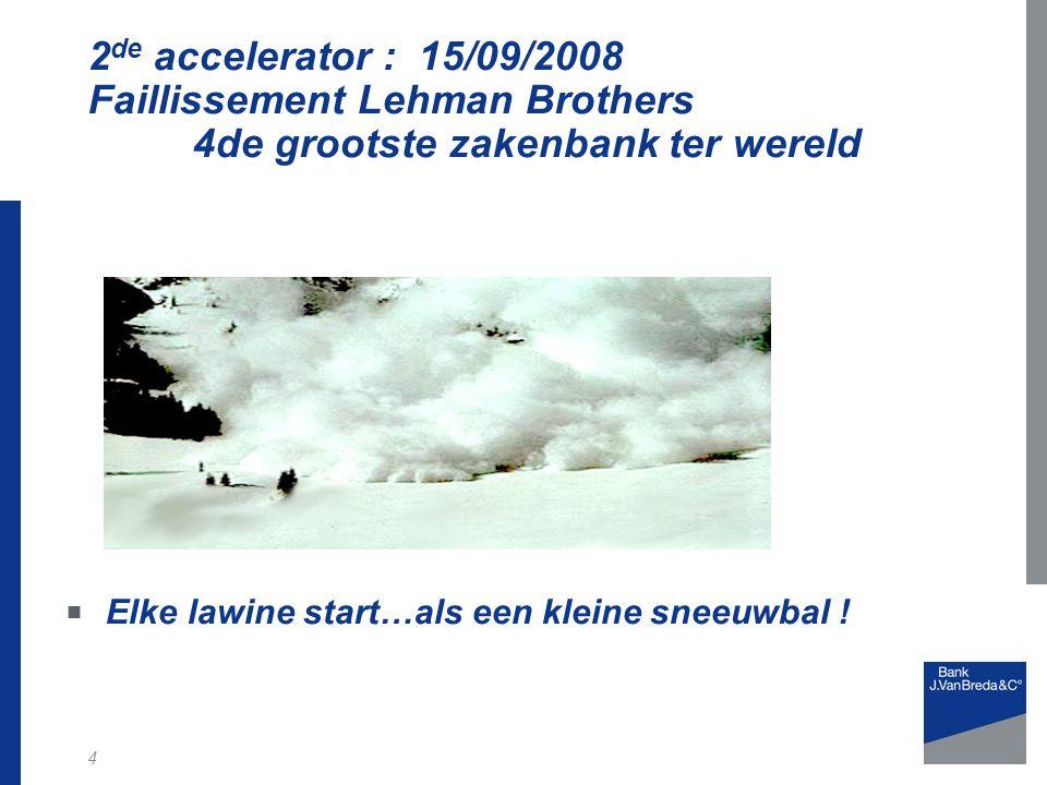 4 2 de accelerator : 15/09/2008 Faillissement Lehman Brothers 4de grootste zakenbank ter wereld  Elke lawine start…als een kleine sneeuwbal !